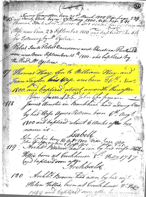 Scotland Birth Records 1800s And William Hay Genealogy