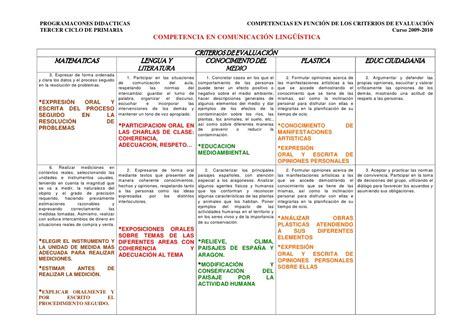 matriz de competencia 2016 matriz de competencias capacidades indicadores primaria
