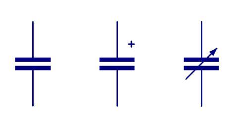 capacitor tipos y simbolos joviee marzo 2015