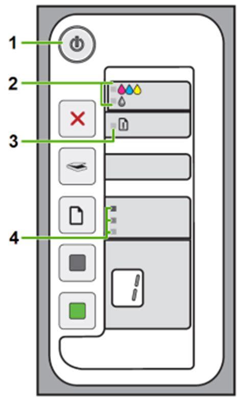 reset hp deskjet f2280 all in one blinking lights on the hp deskjet f2200 all in one printer