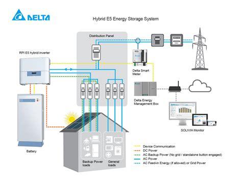 solar hybrid grid system wiring diagram solar get free