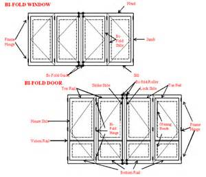 Garage door jamb cad garage wiring diagram and circuit