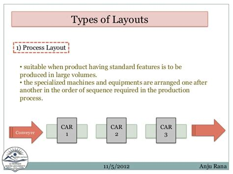 layout types facility layout ppt