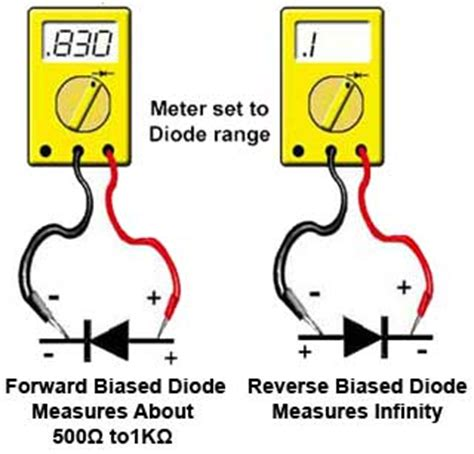how to check diode with digital multimeter pdf testing diodes