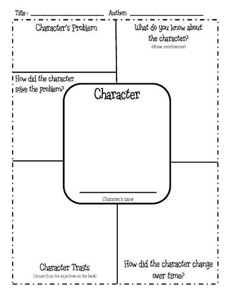 character analysis education pinterest
