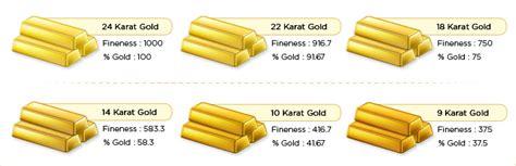 gold purity malabar gold diamonds