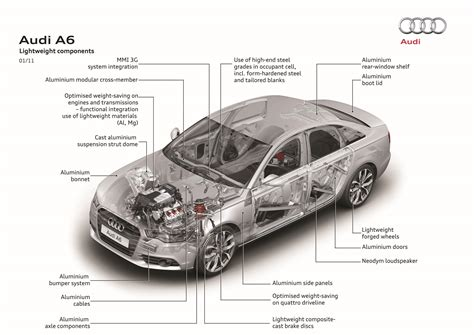 Audi A8l Length Wiring Diagrams Wiring Diagram Schemes