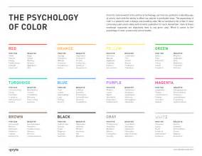 psychology of color the psychology of color in branding