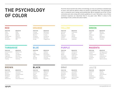 color psychology green the psychology of color in branding