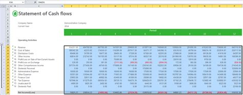 excel format percentage zero as dash how to make negative numbers in brackets in excel 2013