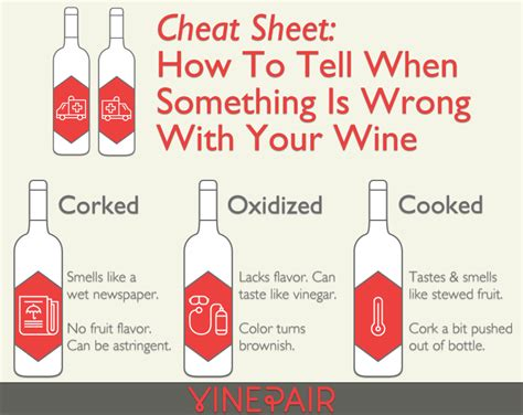 how can i tell if help there is something wrong with my wine bad wine