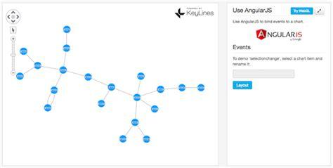 Layout Using Angularjs | building a keylines application with angular angularjs