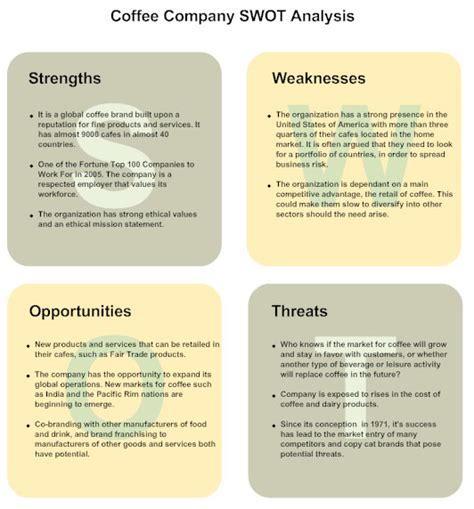 swot analysis swot analysis exles and how to do a