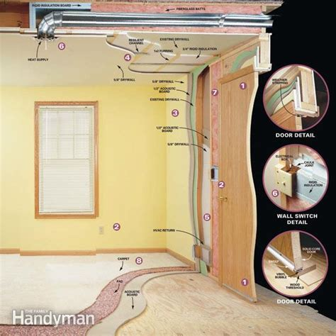 how to sound proof a room how to soundproof a home office the family handyman
