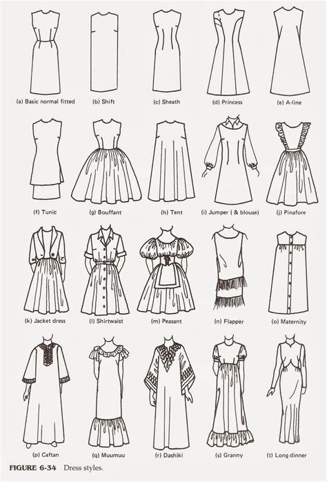 dress pattern names memorizing the style features tales escapades