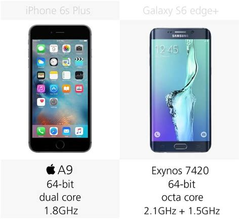 comparison samsung galaxy s6 edge vs apple iphone 6s plus