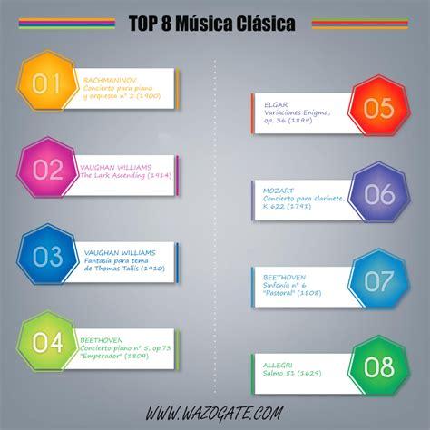 musica classica best weekend playlist top 8 m 250 sica cl 225 sica wazo magazine