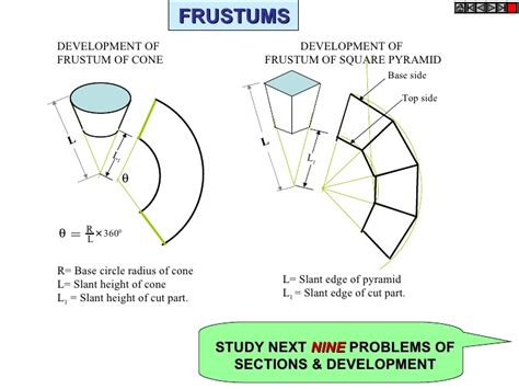 How Do U Make A Cone Out Of Paper - development of surfaces of solids