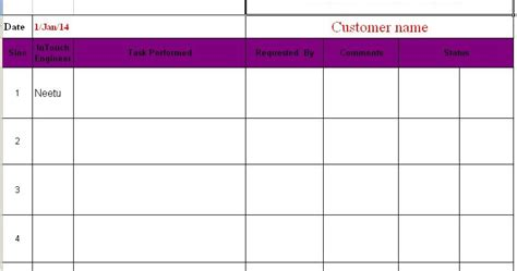 Mba Salaries By School Xlsx by Daily Activity Report Format In Excel Free