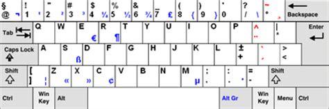 qwerty dutch layout toetsenbord computer wikipedia