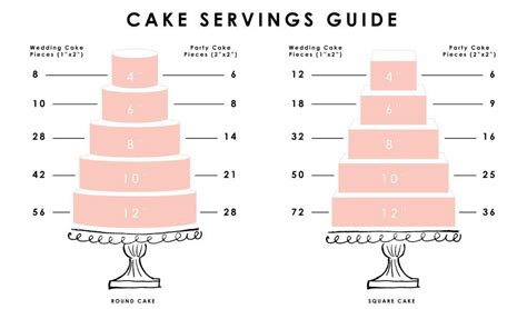 How Many Layer Cakes To Make A Size Quilt by Liverpool Cake Company Prices Liverpool Cake Company