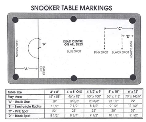 snooker table dimensions snooker table dimensions mm www pixshark images galleries with a bite