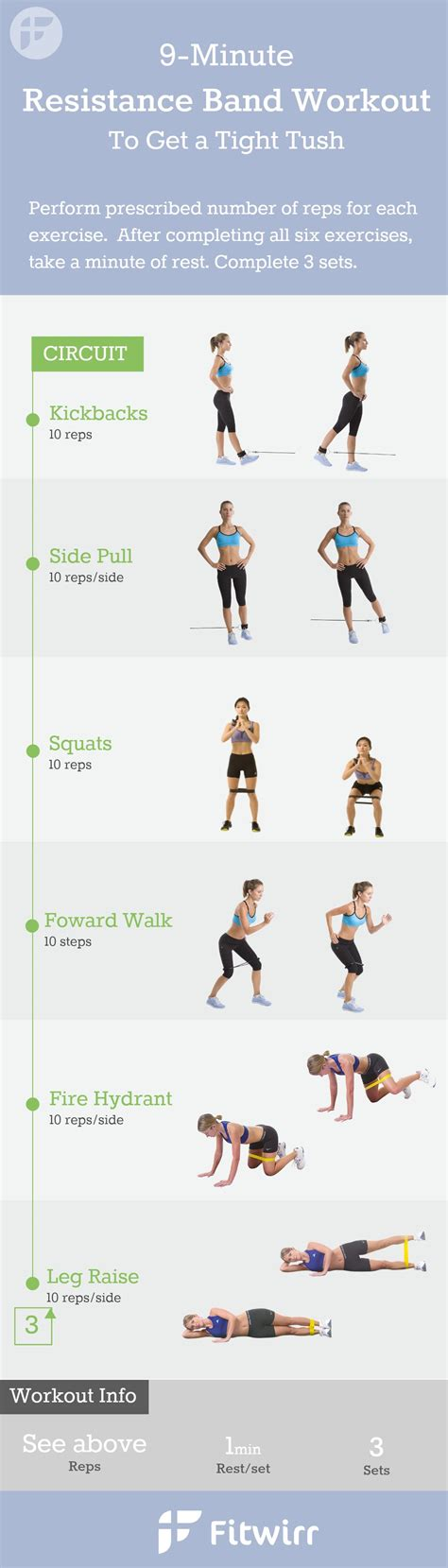 resistance band workouts printable resistance band exercises search results calendar 2015