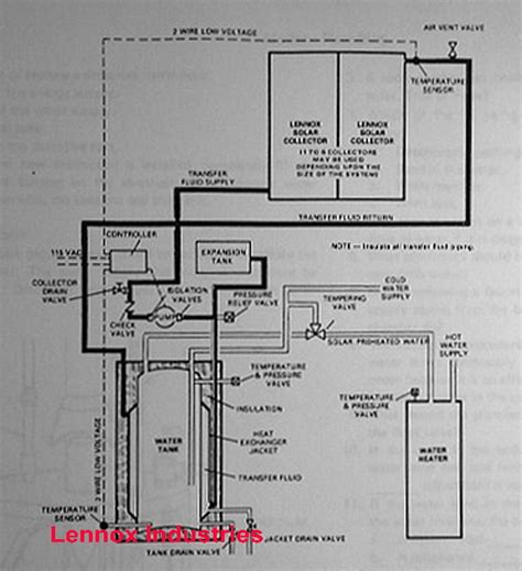 inside gas heater thermostat wiring diagram get free