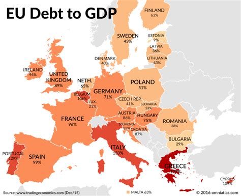 list of countries by public debt wikipedia the free europe general thread