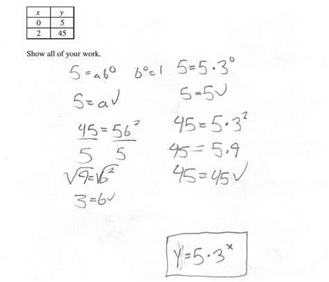 Writing Equations From Tables Worksheet by 28 Writing Functions Worksheet Graph Linear