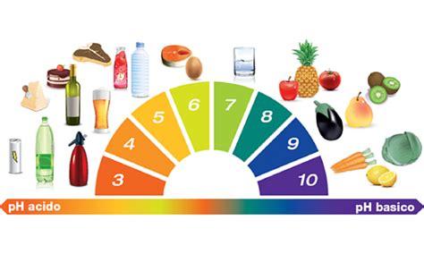 tabella degli alimenti alcalini m5s elenco alimenti alcalini