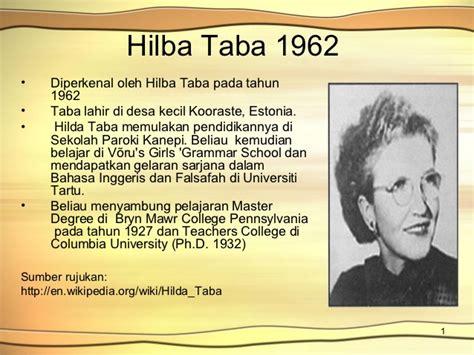 Curriculum Model Of Hilda Taba Best Features Model Taba