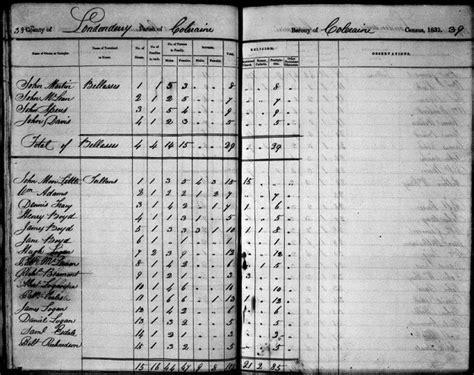Records Ireland 1901 Ireland Census Findmypast Findmypast Ie