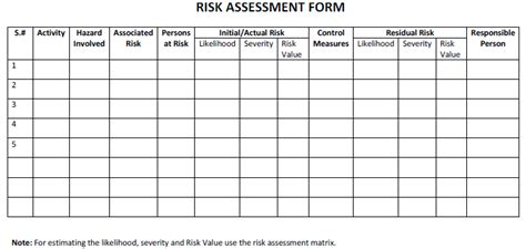 download risk assessment templates method statement hq