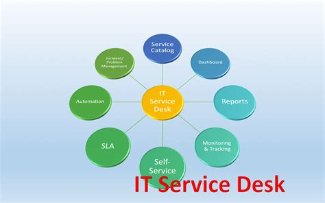msu it services help desk it service desk related keywords suggestions it