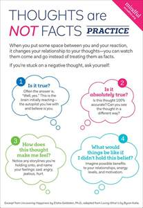 facts about i thoughts are not facts mindful