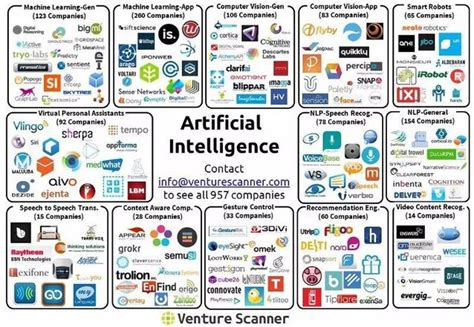 inbanking marche 人工智能领域简报 第7期 人工智能行业创业和投资发展现状 人大人科创 官网