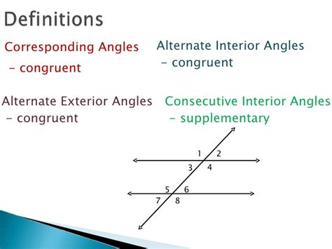 Same Side Interior Angles Are Congruent by Consecutive Exterior Angles Pictures To Pin On