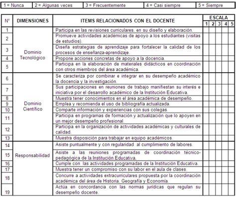 modelo de prueba de evaluacion docente 2016 del ecuador evaluaci 243 n del desempe 241 o docente y su relaci 243 n con el