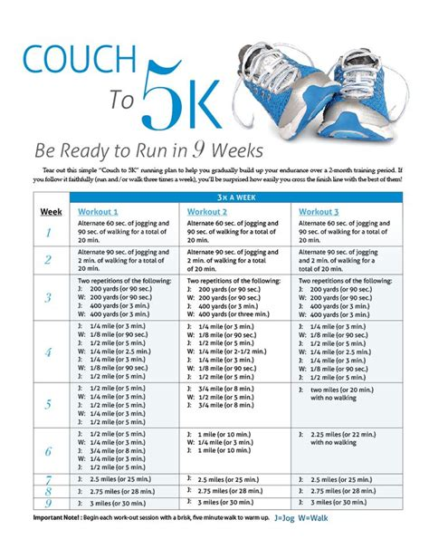 couch to running program use this simple couch to 5k running plan to help you
