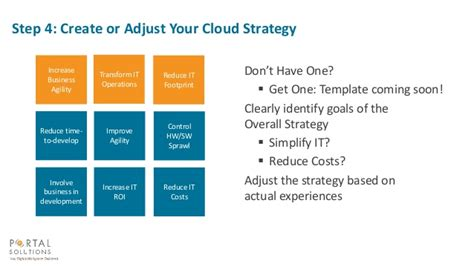 cloud policy template make your cloud strategy work for 2016 webinar 1 13 16