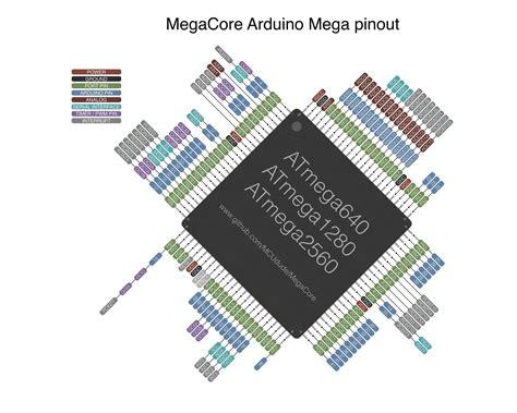 arduino mega wiring diagram 27 wiring diagram images