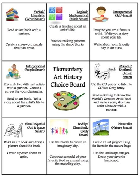 choice board template a choice board for the elementary room the of ed
