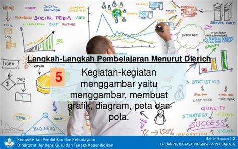 membuat outline cerita 4 3 langkah langkah pembelajaran new