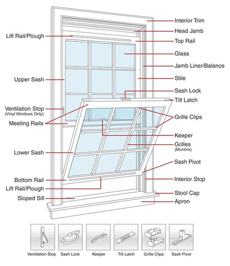 house windows parts double house schematic double get free image about wiring diagram