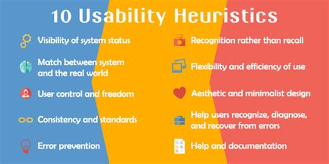 design heuristics meaning how to conduct a usability heuristic evaluation designmodo