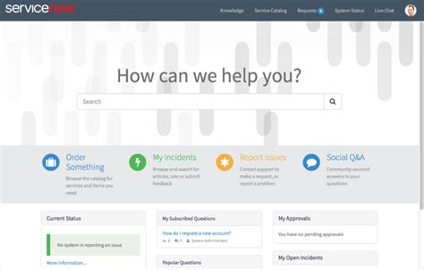 Servicenow Help Desk by 7 Servicenow Methods To Ensure Success