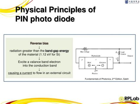 pin diode working ppt pin diode principle 28 images pin diode variable rf attenuator voltage controlled radio