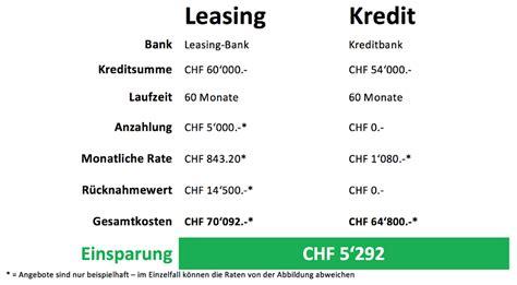 Auto Leasing Versicherung Dabei by Autokauf Mit Online Kredit G 252 Nstiger Als Leasing