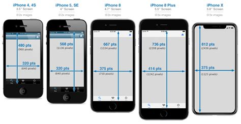 sizes  iphone ui elements kamy academy